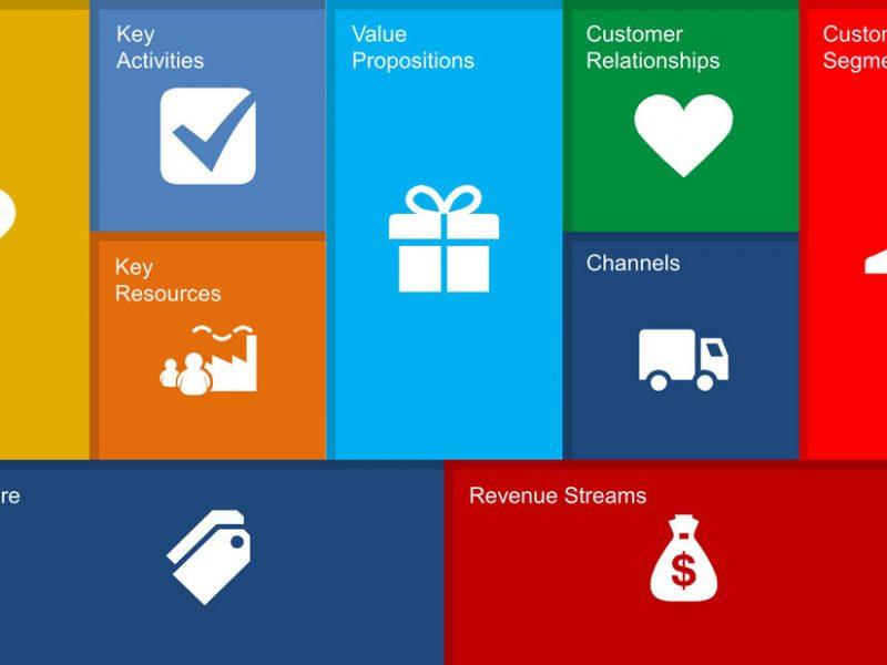 مشاور مدل کسب و کار نواوری